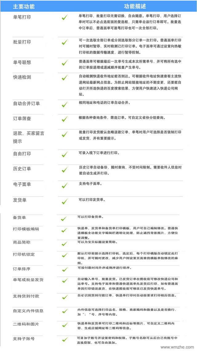 LINUO極致訂單打印管理系統軟件截圖