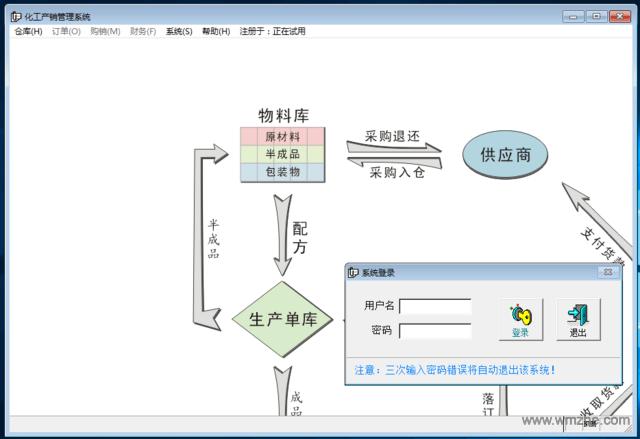 立信化工生产销售管理系统软件截图