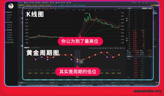 天鼎股大师软件截图
