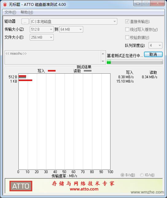 ATTO Disk Benchmarks(磁盘基准测试)软件截图