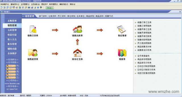 速拓商业管理系统软件截图