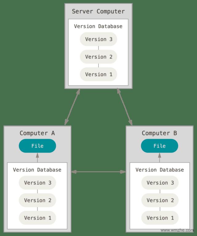 Git 64位軟件截圖