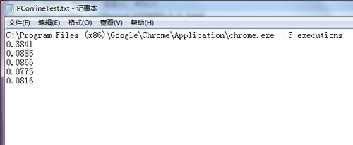 一键提高Chrome浏览速度工具体验