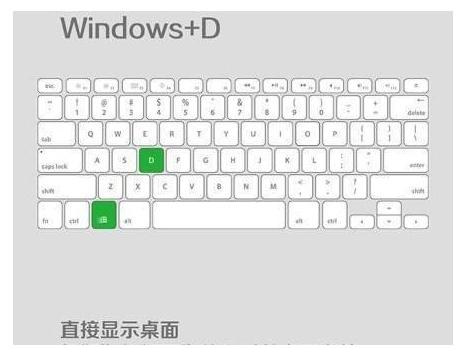 分享一组使用较频繁的Windows快捷键,绝对有逼格