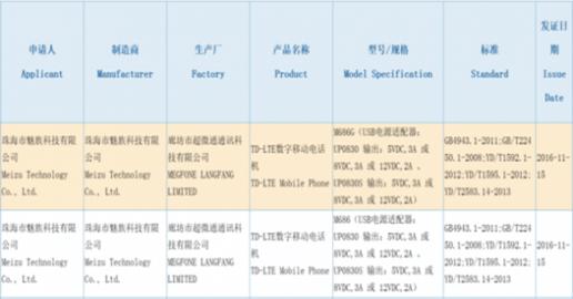 魅族新机通过3C认证:或为PRO 6 Plus