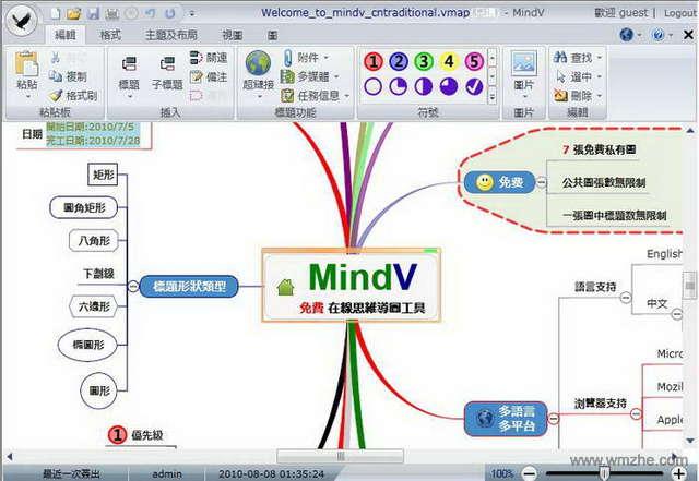 MindV Mind Map軟件截圖