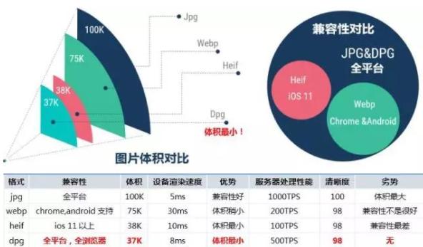 京东购物再出新招,浏览商品可节省一半流量