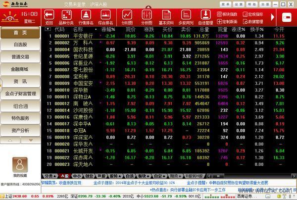 西南證券金點子財富管理終端軟件截圖