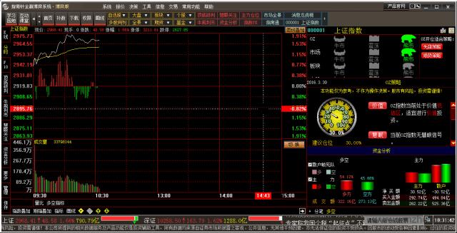 紅馬甲股票軟件軟件截圖