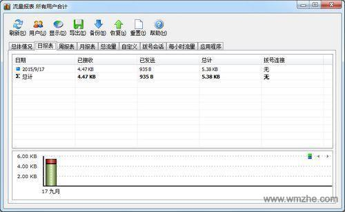 NetWorx 网络连接流量统计软件截图