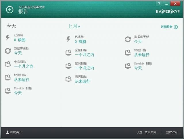 卡巴斯基反病毒软件 KAV软件截图