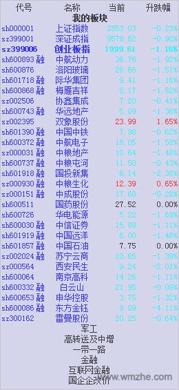桌面股票小工具软件截图