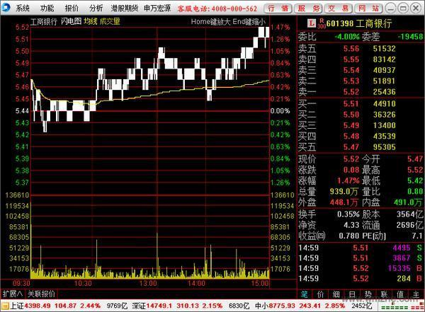 申萬宏源證券網上交易系統軟件截圖