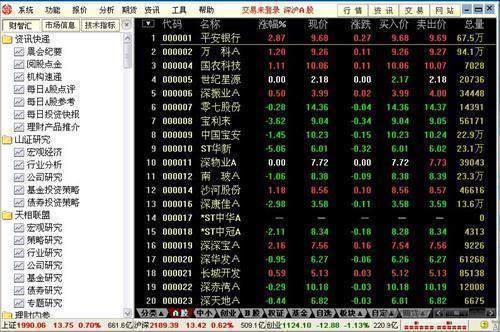 山西证券金典通理财版软件截图