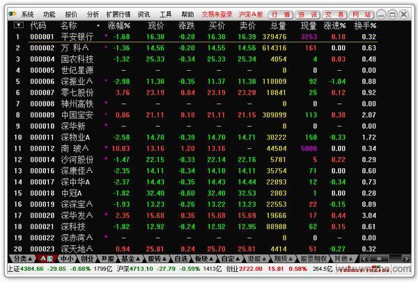 英大證券網上交易融資融券版軟件截圖