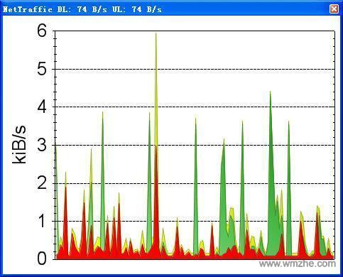 NetTraffic软件截图