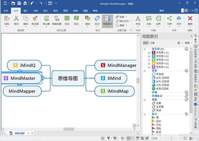 Mindjet MindManager 2019 中文版
