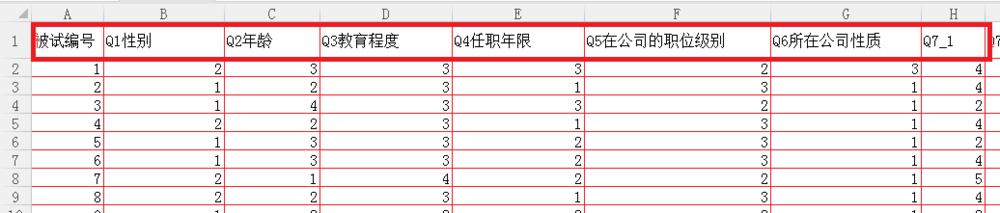 IBM SPSS Statistics无法导入Excel数据?可以这样解决