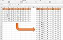 PQ插件实际应用,快速将Excel二维表转换成一维表