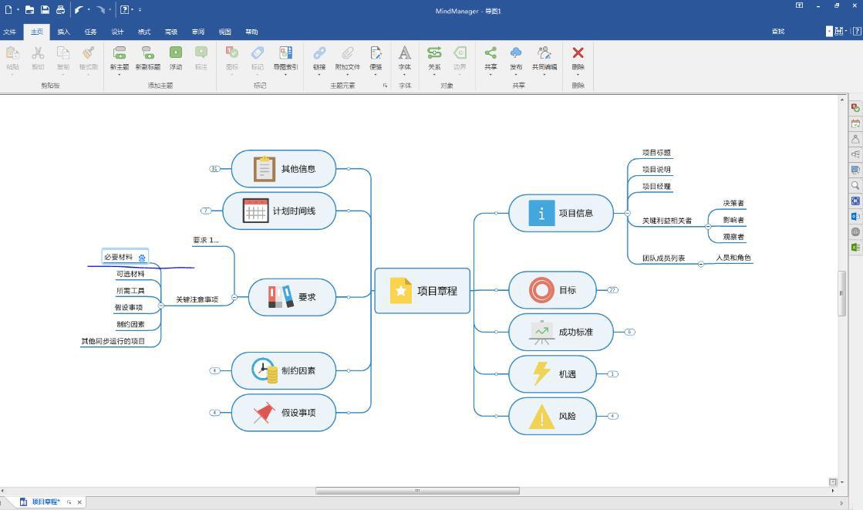 MindManager的HTML5交互式导图功能怎么用?一键分享思维导图