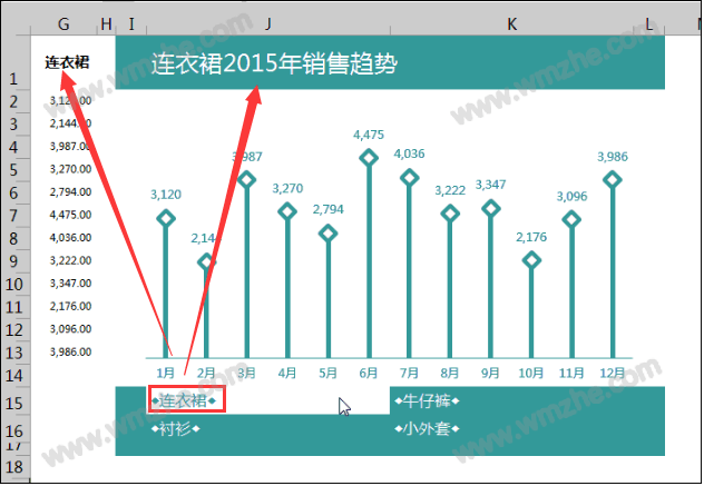 Excel高级技巧分享,教你制作会动的图表