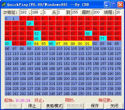 快速Ping扫描工具(QuickPing) 0.8 绿色中文版