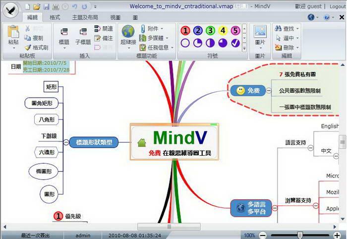 MindV Mind Map的教程