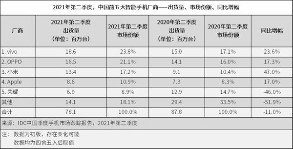 高端机型大卖,苹果在中国市场赚的盆满钵满