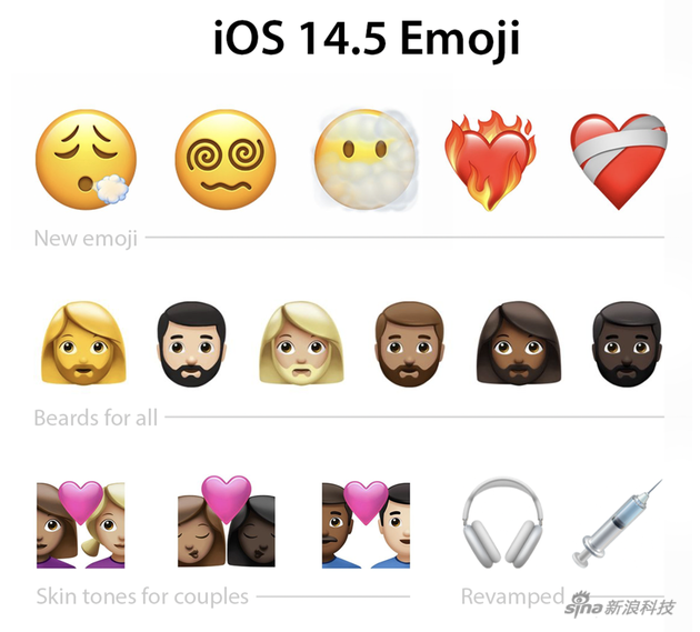 几个全新emoji表情