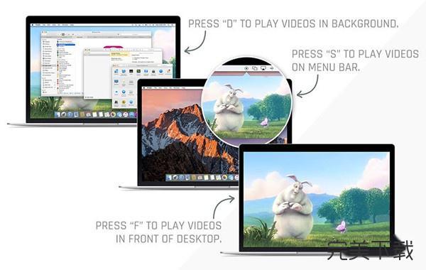 SmartPlayer Mac版