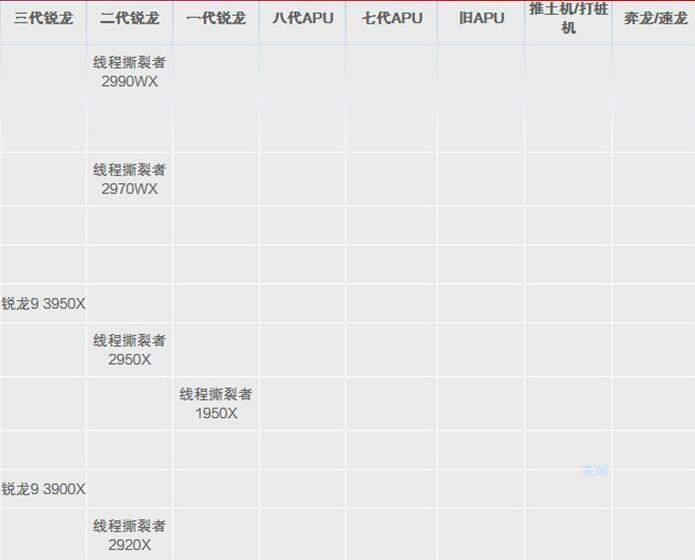 移动端cpu天梯图2020_笔记本移动端cpu天梯图2020高清图(3)