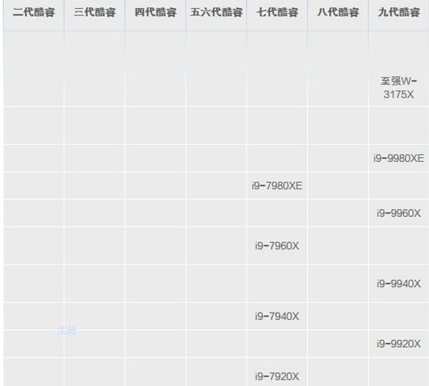 移动端cpu天梯图2020_笔记本移动端cpu天梯图2020高清图(2)
