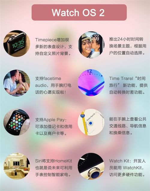 Watch OS2