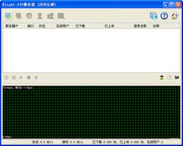 Xlight FTP Server的教程
