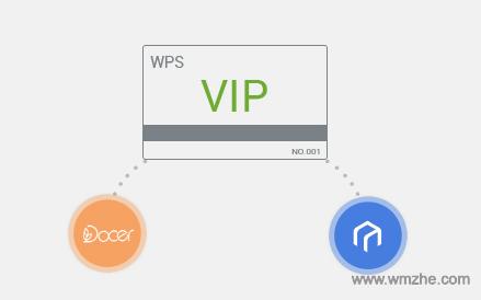 WPS Office软件截图