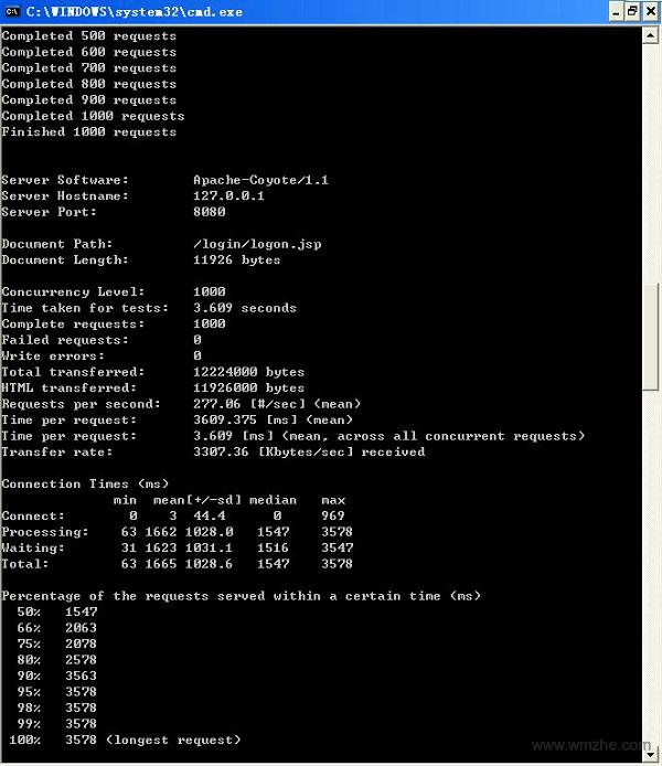 ApacheBench软件截图