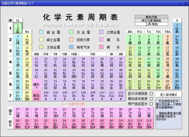 动感化学元素周期表的教程